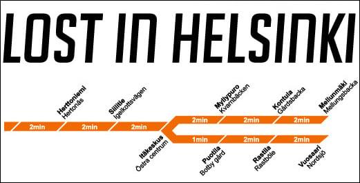 Lost In Helsinki