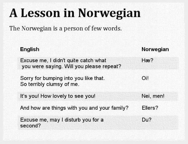 Norjan kielestä