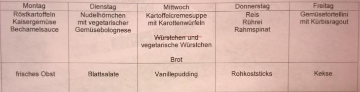 ruokalista