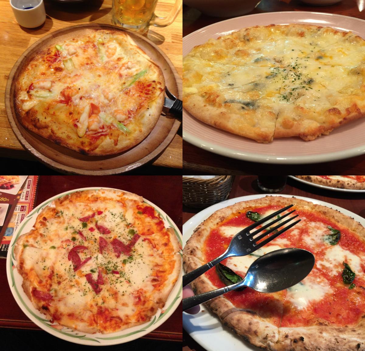 Pizzakollaasi